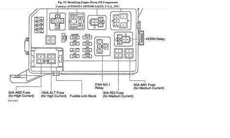 2003 corolla fuse box best wiring library
