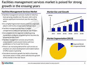 market research report facilities management services With facilities management report template