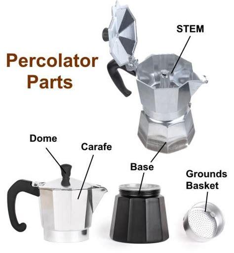 Camping coffee percolators have a basic construct. Camping Coffee Percolator Parts | Reviewmotors.co