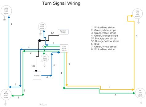 Wiring Diagram Signal by The Care And Feeding Of Ponies 1966 Mustang Wiring Diagrams