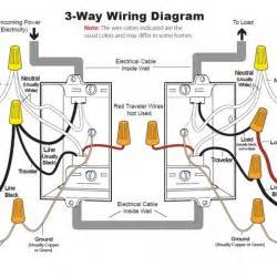 HD wallpapers wiring diagram for 3 way dimmer switch