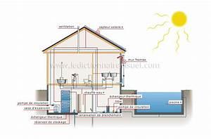 energies gt energie solaire gt maison solaire gt maison With energie d une maison