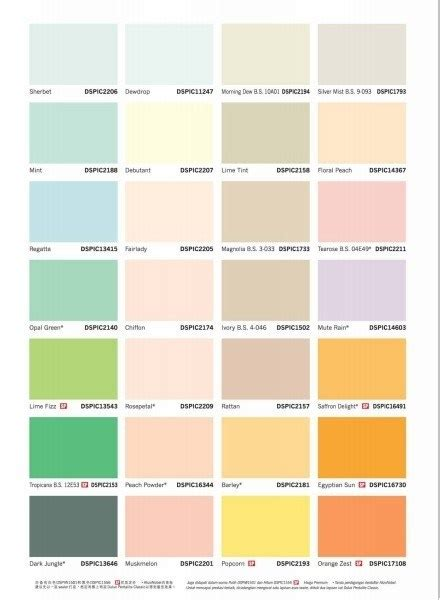 dulux interior paint colour charts billingsblessingbags org