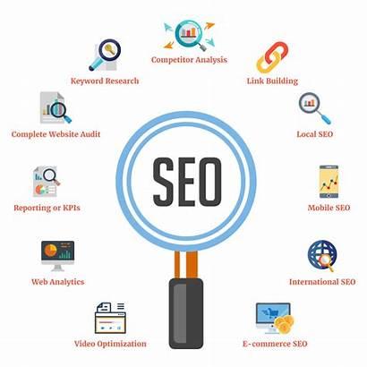 Seo Optimization Services Engine Banner Company Udi