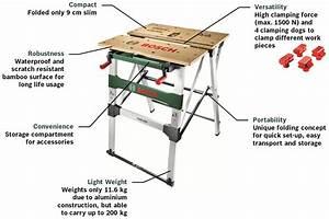 Bosch PWB 600 Workbench: Amazon co uk: DIY & Tools