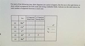 Solved  For Each Of The Following Ions  Draw Diagrams  On