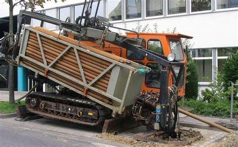 Directional Drilling Wikipedia