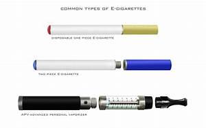Electronic Cigarette Premium Image Database - Electronic ...