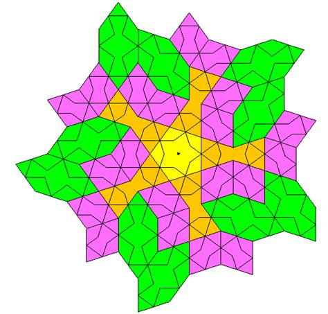 girih tiles mathematical model bonnie s 3d design for k 12 and beyond math forum