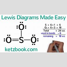 Lewis Diagrams Made Easy How To Draw Lewis Dot Structures Youtube