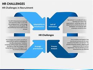 Hr Challenges Powerpoint Template