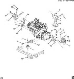 similiar buick lesabre engine diagram keywords town car wiring diagrams also 2000 buick lesabre engine mount diagram