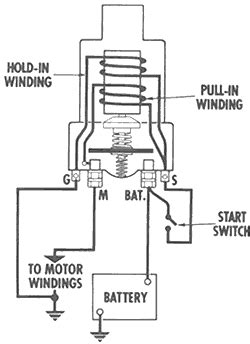 Three Post Starter Switch Wiring Diagram 1990 Ford by How To Wire A Starter Solenoid Search Auto