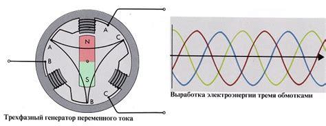Гравитационная энергия — википедия