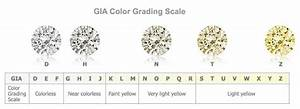 Diamond Color Rarity Chart 6c 39 S