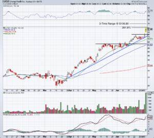 Abbv Stock Chart 4 Top Stock Trades For Wednesday Lvgo Wmt Abbv Nvax