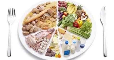 sample diet chart  eat  balanced diet thehealthsitecom