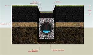 Do It Yourself French Drain