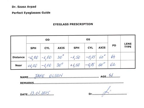 eyeglass prescription understand   parameters