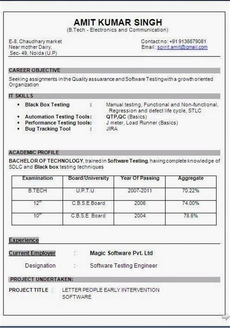 Curriculum Vitae What Curriculum Vitae Means. Cover Letter Tips Uwaterloo. Cover Letter Sample For Resume Doc. Letter Format Examples. Resume Writing Nptel. How To Write Cover Letter No Experience. Letterhead Design In Word. Cover Letter Nursing Clinical Instructor. Curriculum Vitae Formato Para Descargar Y Llenar