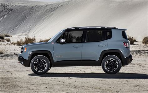 Jeep Renegade Trailhawk 2018 Wallpapers And Hd Images