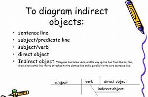 How To Diagram Indirect Objects