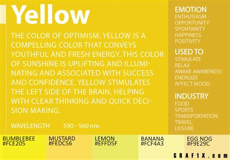 what does the color yellow represent color meaning and psychology graf1x