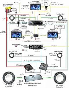2007 Pt Cruiser Fan Wiring Diagram : car stereo radio wiring diagram ~ A.2002-acura-tl-radio.info Haus und Dekorationen