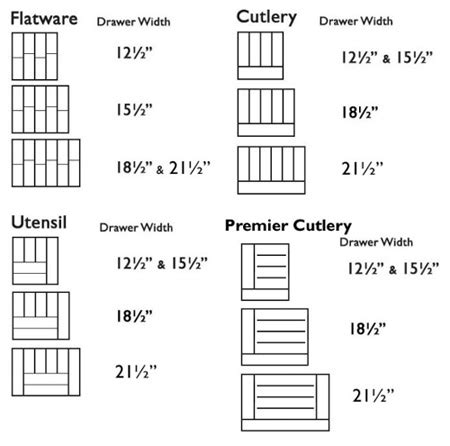 standard drawer sizes acrylic drawer inserts for kitchen cabinets standard 747 | ci st spec
