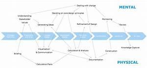 What Is Computational Design   U2013 Computational Design