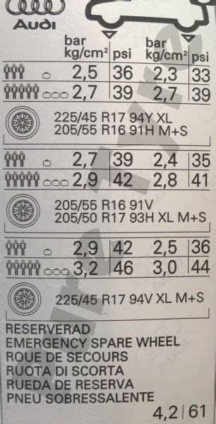 2008 Onwards Audi A3 Tyre Pressure Placard | Pure Tyre ...