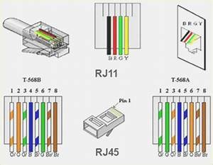 Rj11 To Rj45 Jack Wiring Diagram