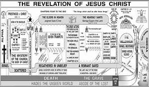 Revelation Teaching Charts