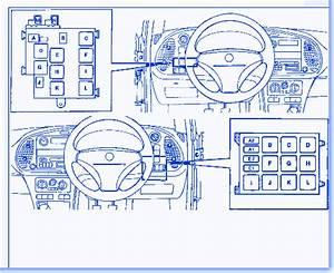 Saab 900s 2002 Steering Fuse Box  Block Circuit Breaker Diagram  U00bb Carfusebox