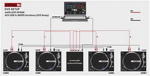 Dj Software - Virtualdj - Hardware Manuals - Reloop - Rp-8000