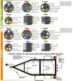 03 f250 trailer wiring trailer wiring diagrams karavan pinterest diagram rv and cing