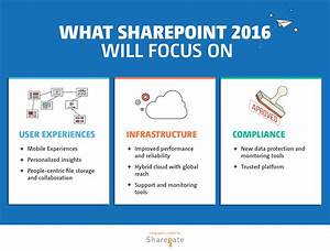 Microsoft office sharepoint designer 2017 step by step