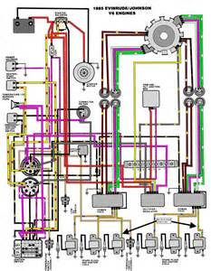 similiar 5 black white tv schematic keywords insignia tv schematic diagram wiring diagram website