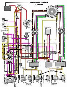 85 Hp Evinrude Wiring Diagram