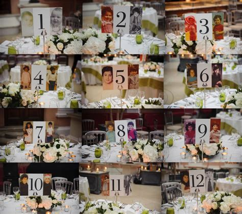 Table Number Plan Ideas In 2019 Weddingmood Board