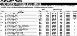 Aerostar Refrigerant  U0026 Oil Capacity