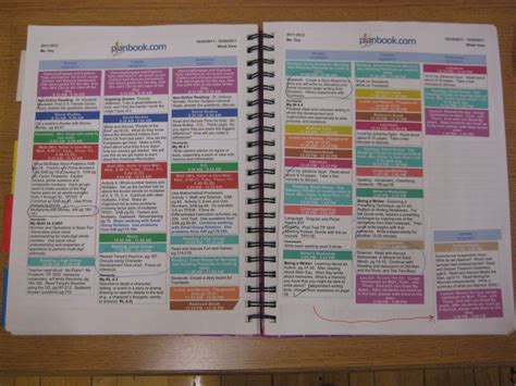 Using An On-line Lesson Plan Book