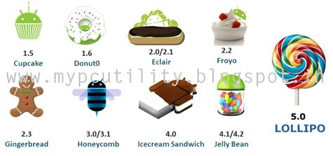 versions of android different versions of android os and its features p