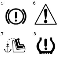 dashboard lights meanings toyota purequocom