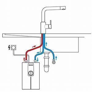 Mini Durchlauferhitzer Küche Test : stiebel eltron dce 11 13 compact elektronisch geregelter durchlauferhitzer durchlauferhitzer ~ Orissabook.com Haus und Dekorationen