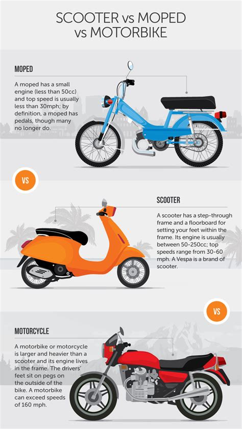 What To Know Before Riding Scooters On Vacation