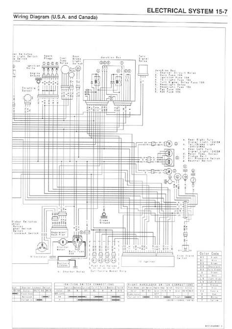 Kawasaki Zzr Wiring Diagram Library
