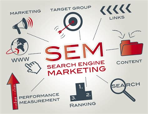 Seo Marketing by Seo Ppc A Primer On Search Engine Marketing Sem