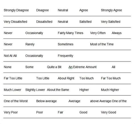 top  resources    likert scale templates word