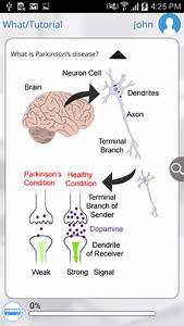 Parkinsons Disease By Golearningbus  Amazon Co Uk  Appstore For Android